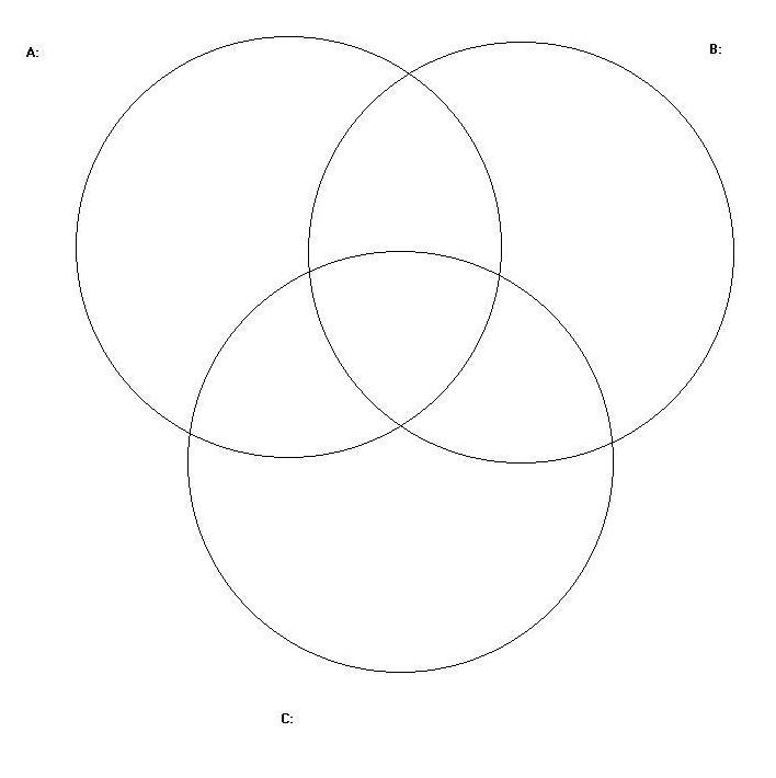 Venn Diagram Worksheet Venn diagram. vennblank